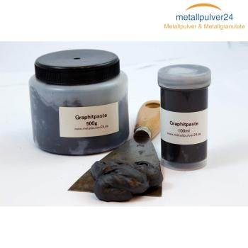 Graphite paste and graphite powder Set